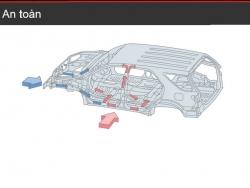 Đánh giá mức độ an toàn xe Toyota Fortuner 2016