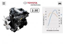 Đánh giá khả năng vận hành Toyota Hilux 2016