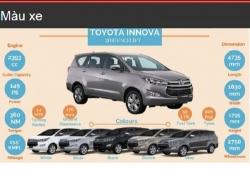 Đánh giá màu xe Toyota Innova 2016