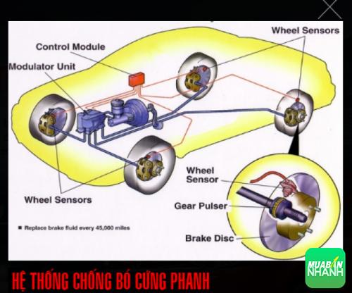 Hệ thống chống bó cứng phanh Toyota Vios 2016