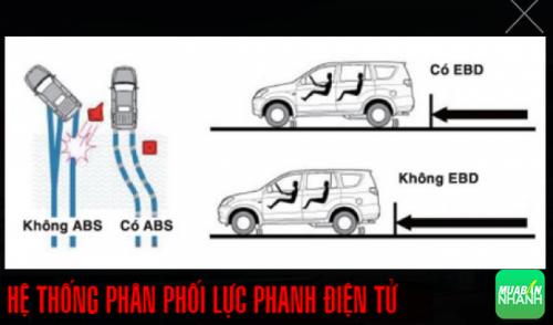 Hệ thống phân phối lực phanh điện tử Toyota Vios 2016