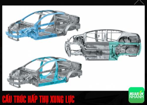 Cấu trúc hấp thụ xung lực Toyota Vios 2016