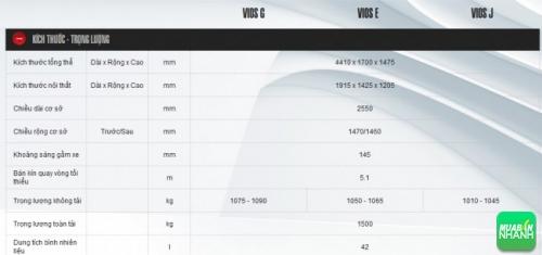 Đánh giá thông số kỹ thuật kích thước, khối lượng xe Toyota Vios 2016