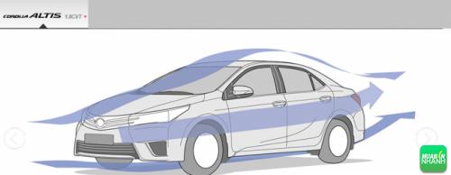 Thiết kế khí động học
