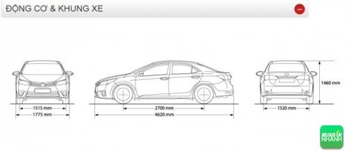 Động cơ và khung xe
