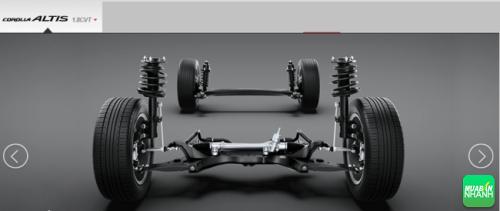 Thông số kỹ thuật an toàn chủ động Toyota Corolla Altis 2017