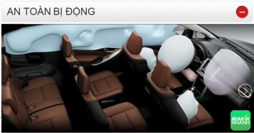 Thông số kỹ thuật an toàn bị động Toyota Innova 2016