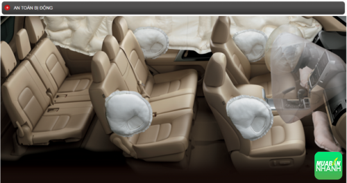 Thông số kỹ thuật An toàn bị động Toyota Land Cruiser 2016