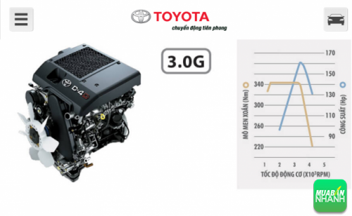 Động cơ Diesel 1KD-FTV 3.0L