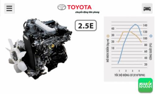 Động cơ diesel 2KD-FTV VNT 2.5L