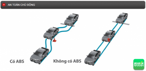 Thông số kỹ thuật an toàn chủ động Toyota Hilux 2016