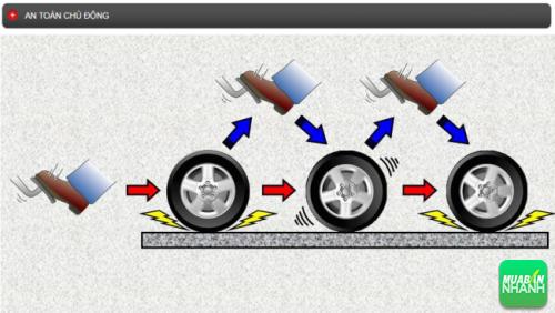 Thông số kỹ thuật an toàn chủ động Toyota Hiace 2016