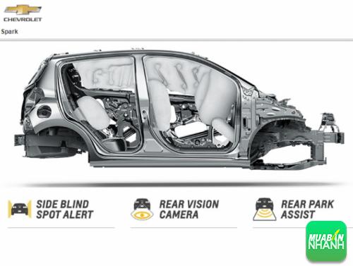 Thay đổi thông số kỹ thuật: nâng tầm xe hatckback cỡ nhỏ đáng mua!